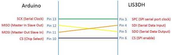 2_SPI connection.png