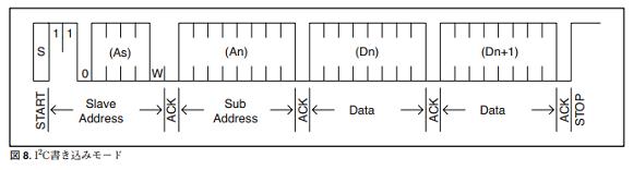 5 DRV8830 i2c writting protocol.png