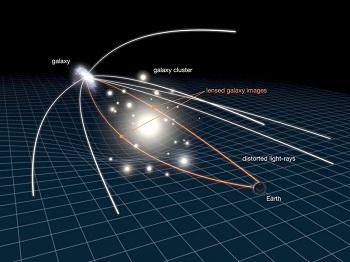 Gravitational-lensing.jpg