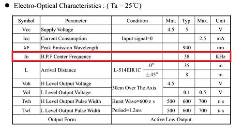 PL-IRM0101-3 Datasheet.png
