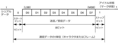 UART_N8S1.jpg